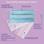 Еднократни предпазни маски за лице - Трислойни, 10 бр в пакет